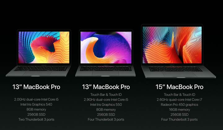 apple-macbook-pro-detayli-analiz-performans-ozellikler-ve-dahasi_8